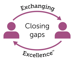 Exchanging Excellence