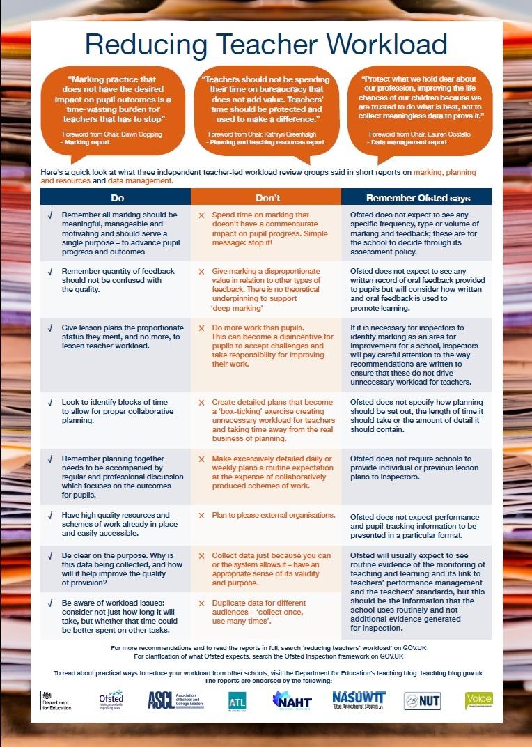 Reducing Teacher Workload Poster